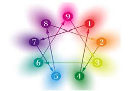 Enneagram-for-Contemporary-Spiritual-Practice-MCC-Spiritual-Online-Webinar