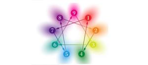 Enneagram-for-Contemporary-Spiritual-Practice-MCC-Spiritual-Online-Webinar-PORTAL