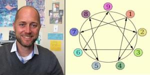 Enneagram for Contemporary Spiritual Practice MCC Spiritual Online Webinar